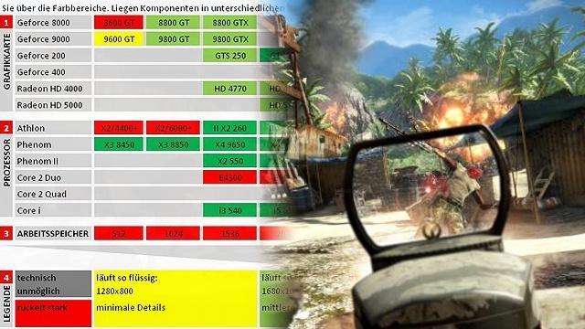 Spiele Systemanforderungen Check