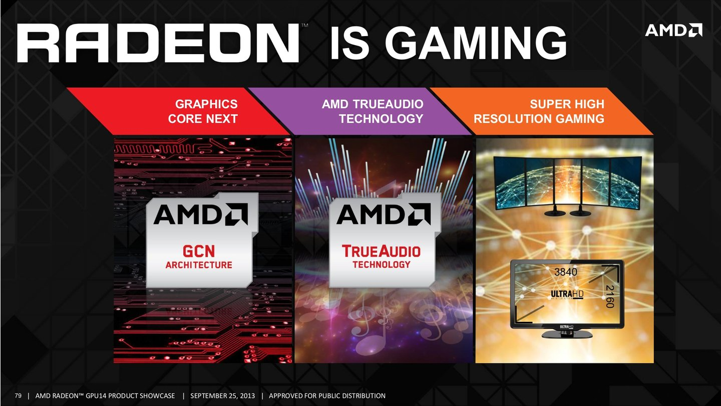 AMD GPU14 Tech Day 79