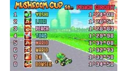 Mario Kart Super Circuit Alle Infos Release Videos Guides Gamepro